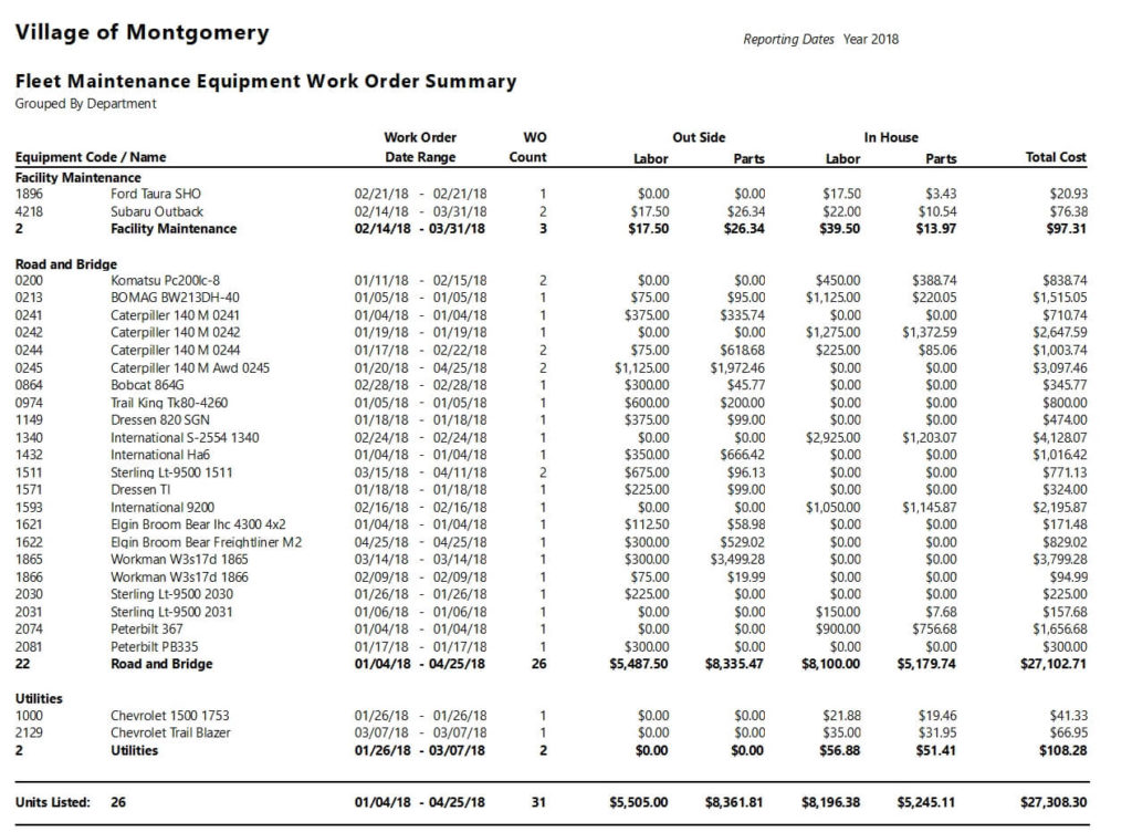 Additional Fleet Work Order Summary